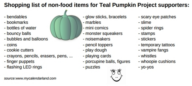 teal pumpkin project shopping list